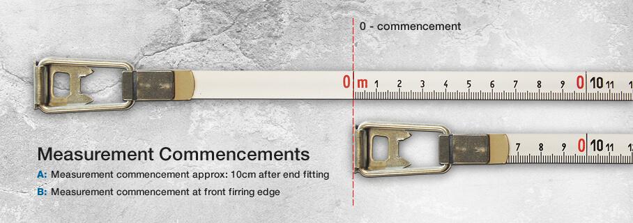 Measurement Commencements