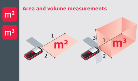 Leica Disto X3 Area and Volume Measurements